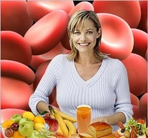 Diet Tips For Blood Group 2